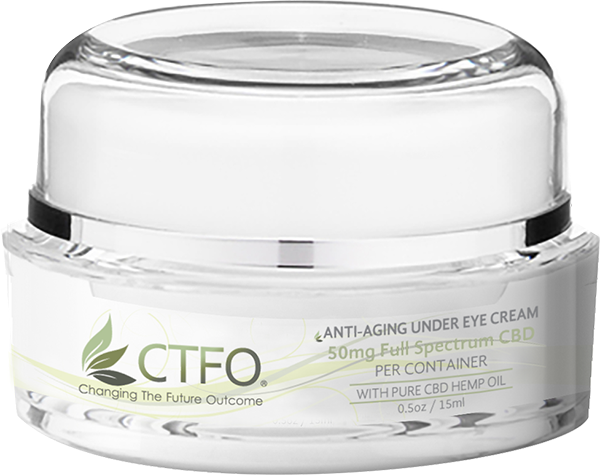 Full Spectrum Anti-Aging Under Eye Cream